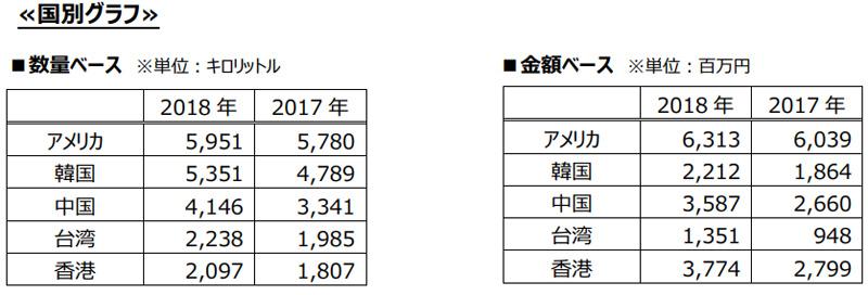 sake-export2018_2